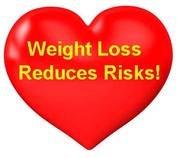 Weight Loss Can REDUCE Risks for Heart Disease and Strokes!