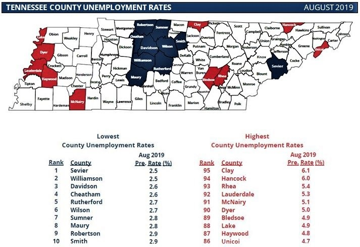 UMEMPLOYMENT: Rutherford County Ties For Third   unemployment, Rutherford County tied for #3, Tennessee Department of Labor and Workforce Development, WGNS
